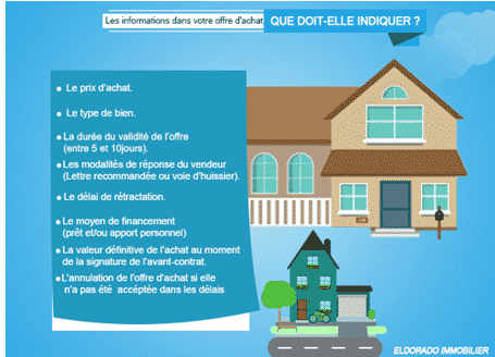 infographie offre achat immobilier