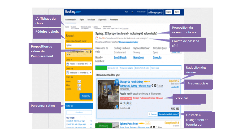 Booking.com : Comment Booking Gagne de l'Argent